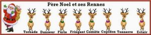 Balle Anti Stress Rennes